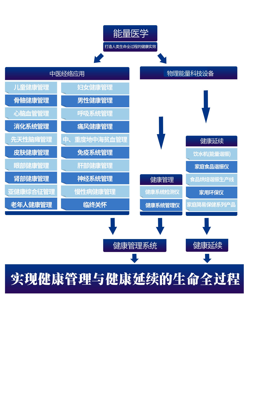 7-8集团战略.jpg
